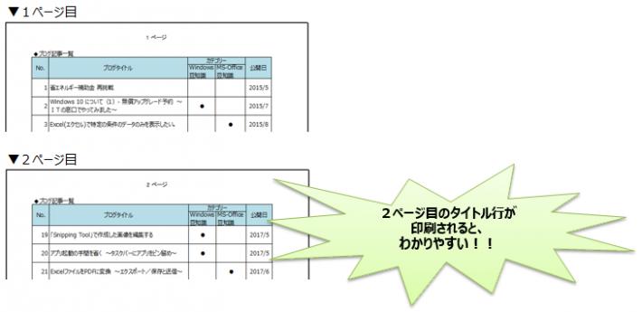 固定 エクセル 見出し 【Excel】常に表示しておきたい部分は固定したい!エクセルでデータのスクロールに合わせて行と列を追従させる方法とは